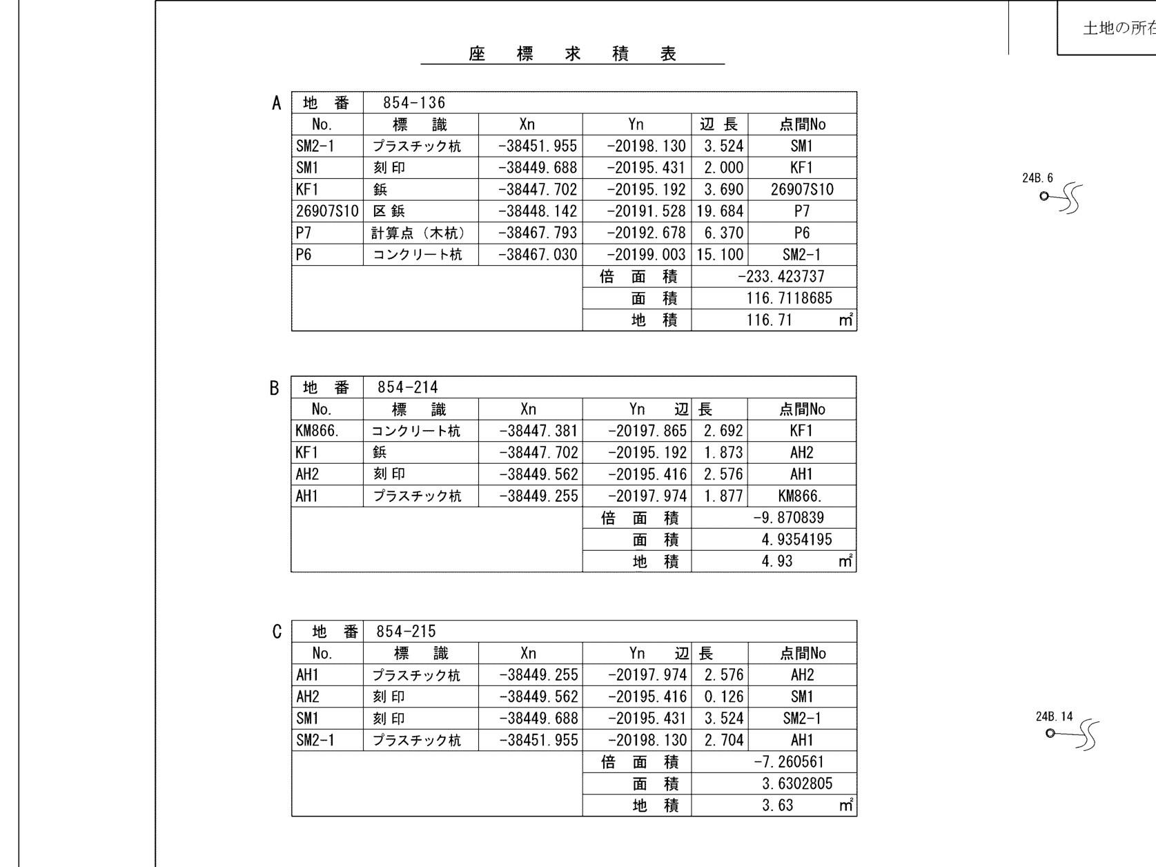 座標求積表の見本