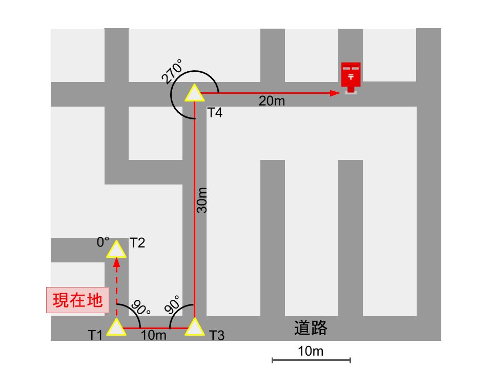 角度と距離で道順を示す