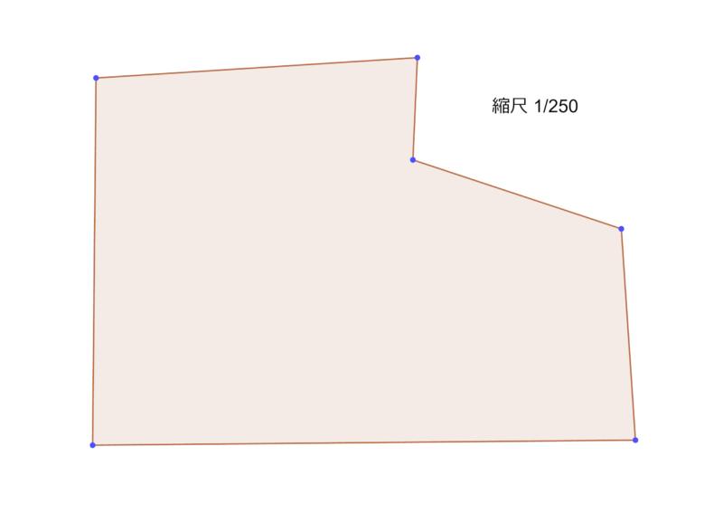 土地の面積