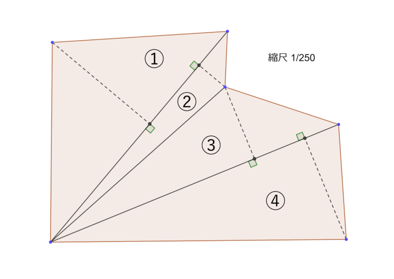三角形の高さを示した図