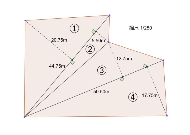 実際の土地の寸法が書き込まれた図