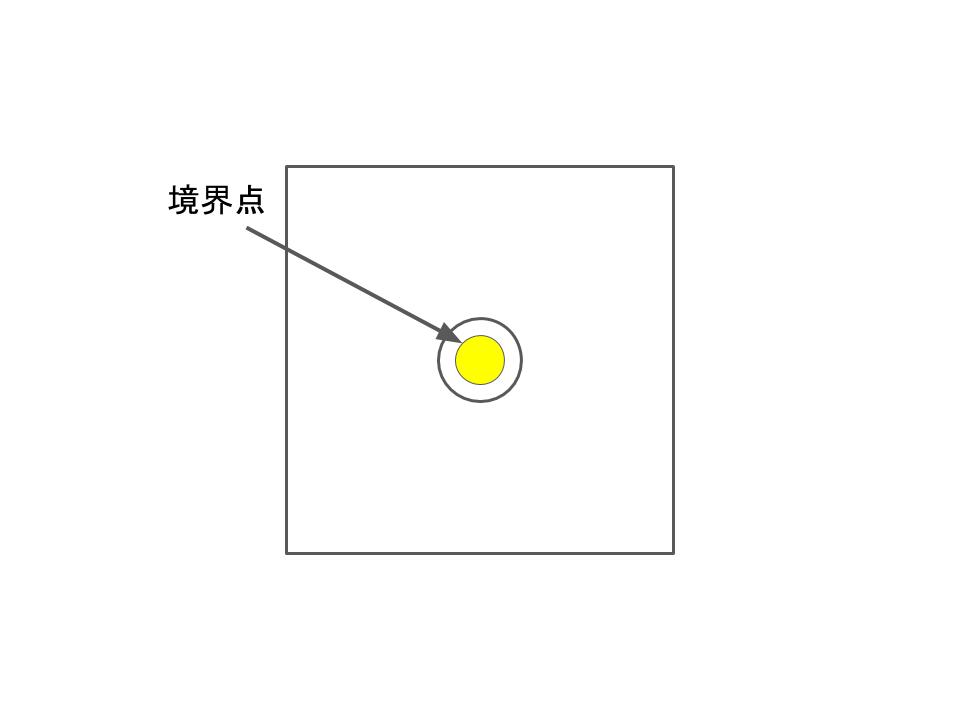 丸印の境界点位置